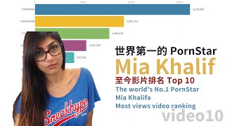 【老司機】被喻為世界第一的AV女優 Mia Khalifa 至今影片排名Top 10 The World No.1 PornStar Mia Khalifa Most Views Ranking